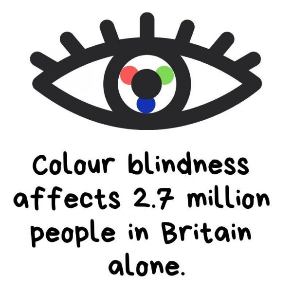 Colour Blindness in the Art Classroom